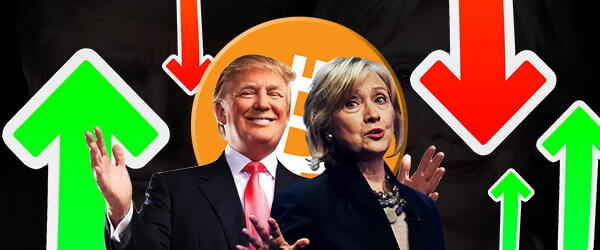 US Presidential Election Rocks Bitcoin Prices