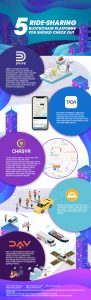 5 Ride-Sharing Blockchain Platforms You Should Check Out Infograph